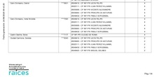Listado definitivo de puntuaciones en centros subsidiarios