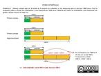 Resolución de problemas con el método de barras