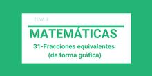 31-Fracciones equivalentes (de forma gráfica)