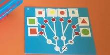 Tareas de clasificación con árboles de decisión