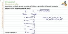 8. DIAGRAMA DE ARBOL II
