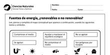 Ficha 2: ¿Energías renovable o no renovables?