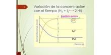 clase introductoria equilibrio químico