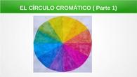 Círculo cromático_presentación