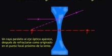 Formación de imágenes en lentes divergentes