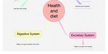 PRIMARIA 3º-CIENCIAS DE LA NATURALEZA-HEALTH AND DIET
