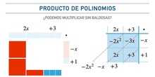 Producto de polinomios - ¿Sabes multiplicar sin baldosas?