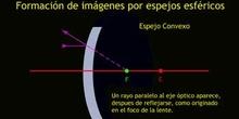 Formación de imágenes por espejos esféricos