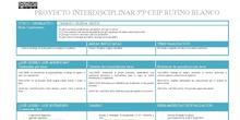 """Proyecto Interdisciplinar """"Creando buena gente""""  5ºPrimaria  CEIP Rufino Blanco"""