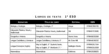 Libros de texto 1º y 2º ESO