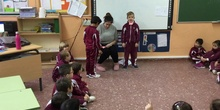 PRIMARIA - 1 - PARTS OF THE BODY - CIENCIAS NATURALES - ACTIVIDAD.MOV