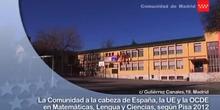 Madrid a la cabeza de España, la UE y la OCDE en Matemáticas, Lengua y Ciencias