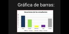 PRIMARIA - 5º - TIPOS DE GRÁFICAS EN ESTADÍSTICA - MATEMÁTICAS - MANUEL