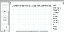 Vídeo explicativo sobre los complementos verbales (II)