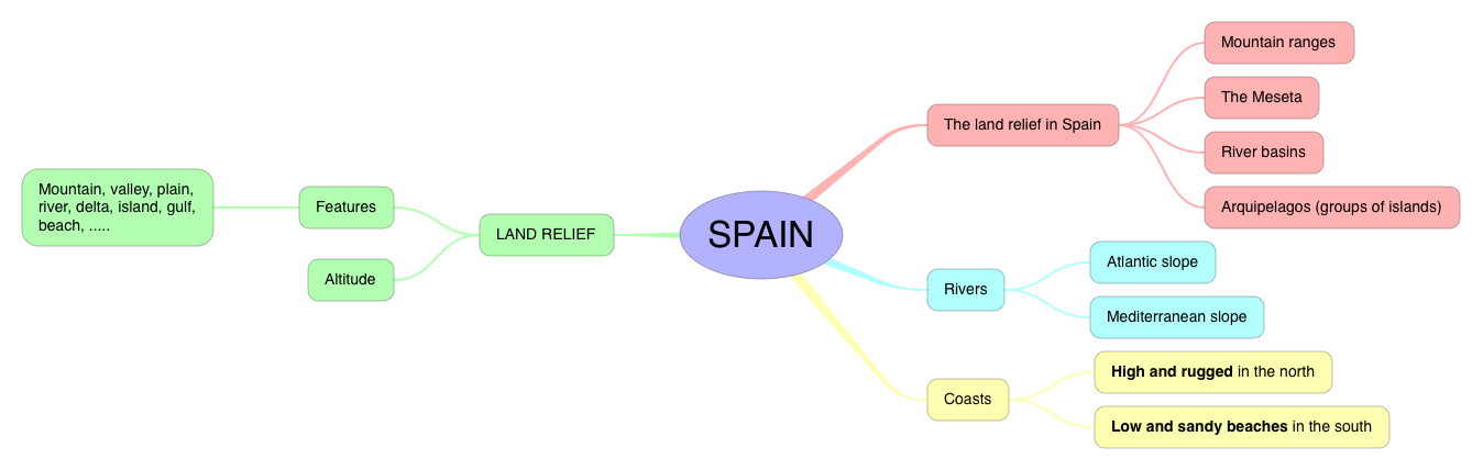 SS_SPAIN_3