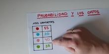Probabilidad (2)