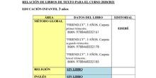 LISTA DE LIBROS DE EDUCACION INFANTIL 2020/2021