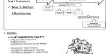 BOCETO DE ESTUDIO Arte Barroco 2ºBACH Historia del Arte