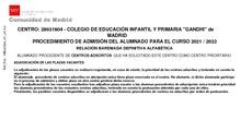 Listas definitivas curso 2021/22