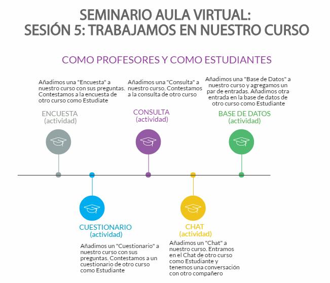 2017 Aula Virtual 2