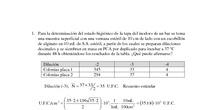 SOLUCIONES PROBLEMAS CONTROL MICROBIOLÓGICO