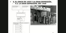 Sesión 17-4-2020. Las causas coyunturales (crack 1929) y la extensión de la crisis