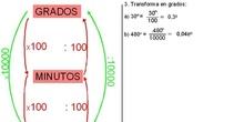 Trigonometría: 5.Sistema Centesimal - 2