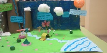 Water cycle 4ºB