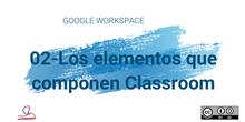 2-Classroom. Elementos que componen Classroom