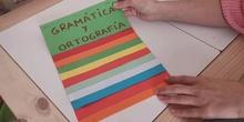 Flipbook gramática y ortografía de lengua