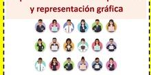 La población, factores importantes y su representación gráfica