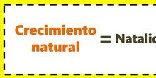Población: Fórmula para el cálculo del crecimiento natural