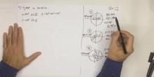 V0304 Trigonometría: ejercicios 1g y 1i.