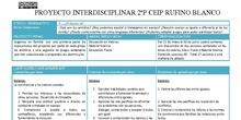 """Proyecto Interdisciplinar """"Y ... si fueses tú""""  2ºPrimaria  CEIP Rufino Blanco"""