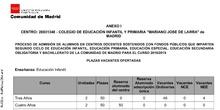 VACANTES ESCOLARES 2018/2019