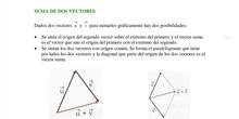 Primero de bachillerato ciencias naturales_ Tema 7 vectores_ explicación teoría parte 2_suma de vectores