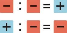 Divisor de los números