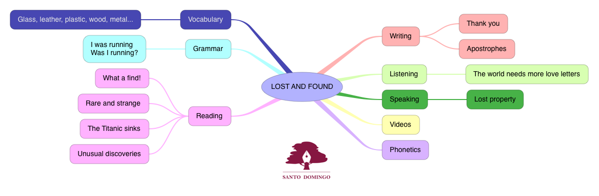 INGLÉS_LOST AND FOUND_S2