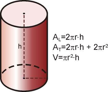 área y volumen de un cilindro