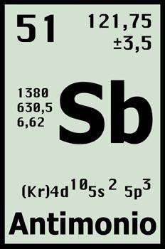 Tabla periódica, antimonio