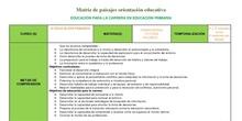 UD Paisaje de aprendizaje orientación vocacional