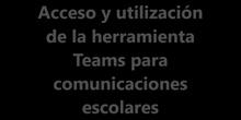 Acceso y utilización de la herramienta Teams para comunicaciones escolares