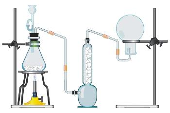 Obtención de amoníaco