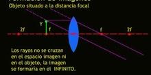 Objeto situado a la distancia focal