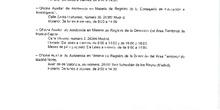 Gestión de Certificado Electrónico de Empleado Público_CEIP FDLR_Las Rozas