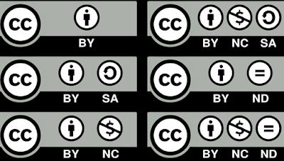 6-tipos-de-licencias-Creative-Commons-1110x630
