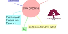 PRIMARIA 3º - INGLÉS - GIVING_DIRECTIONS