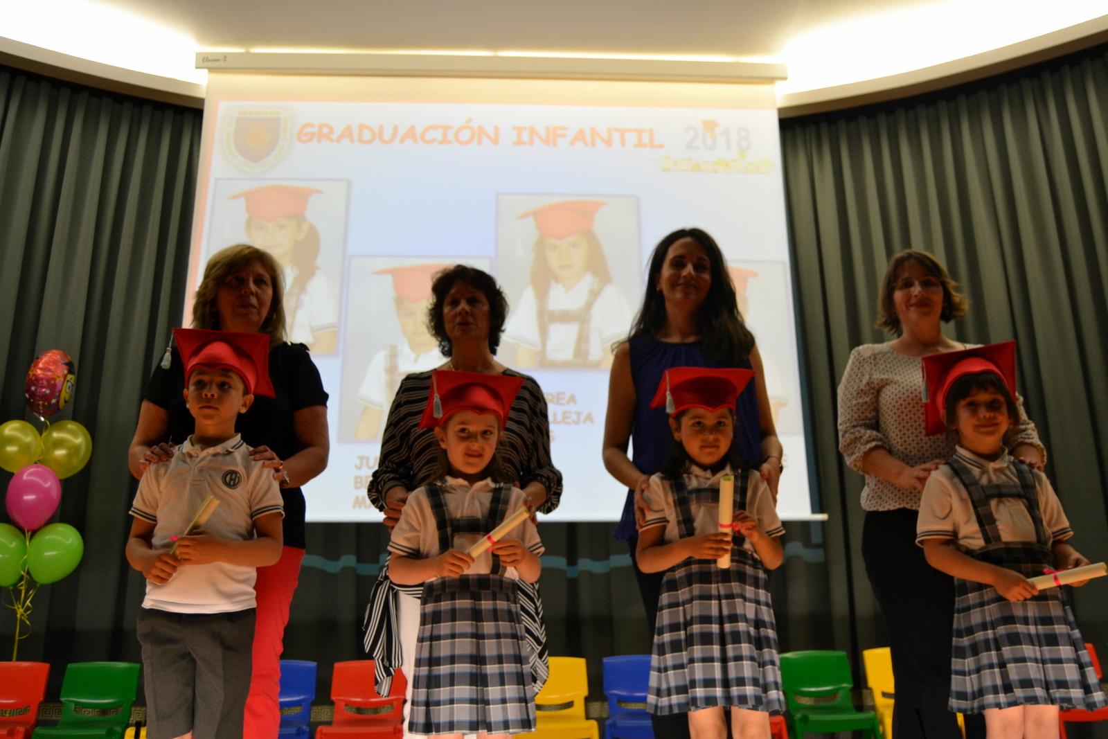 Graduación Educación Infantil 2018 2