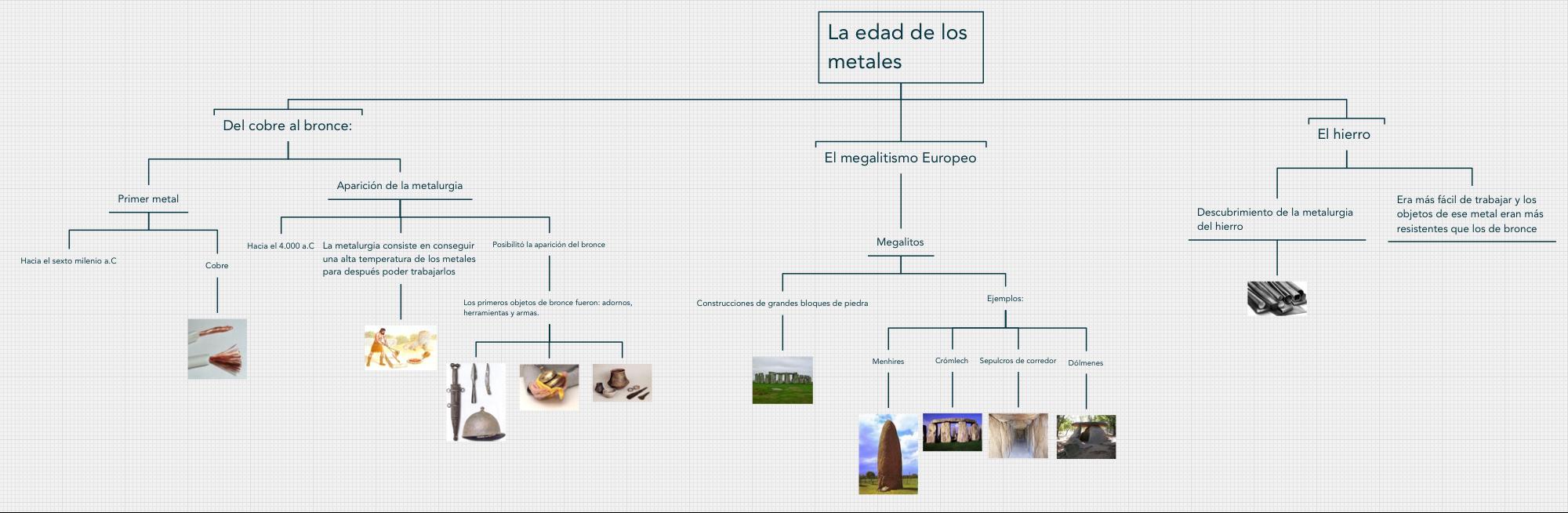 CS_LA EDAD DE LOS METALES_S1