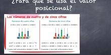 PRIMARIA - 5ºA - VALOR POSICIONAL - FORMACIÓN